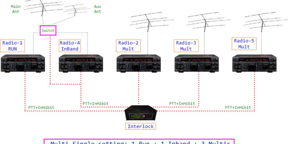 interlock_m1_set2_1inband