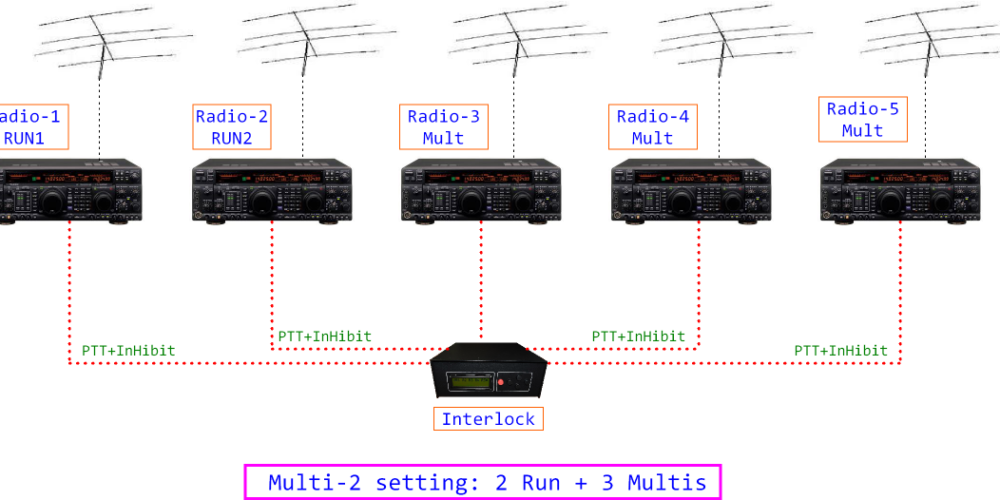 interlock_m2_set1