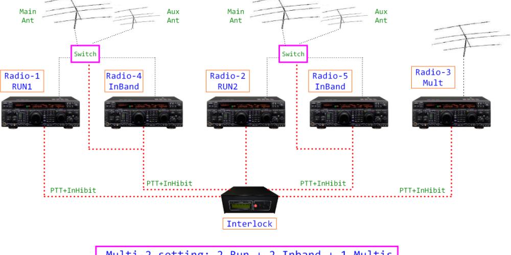 interlock_m2_set2_2inband