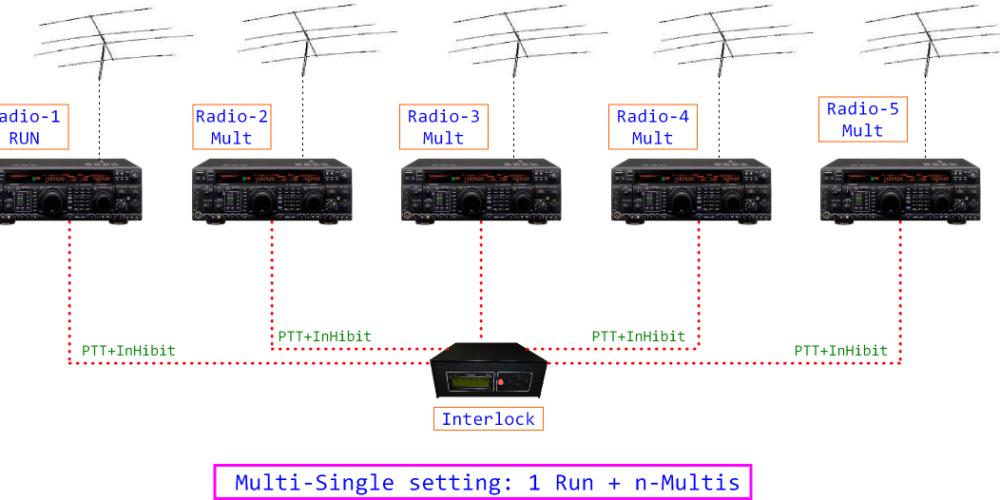 interlock_ms_set1